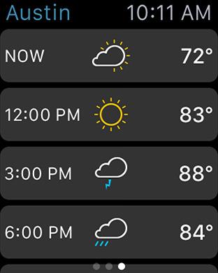 Weather Live | Watchaware