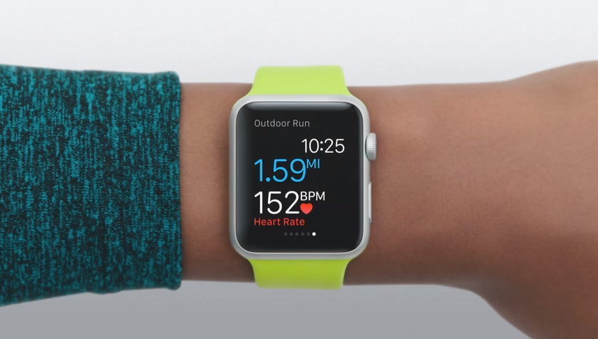 Wristly: Apple Watch Leading to Healthy Lifestyle Changes
