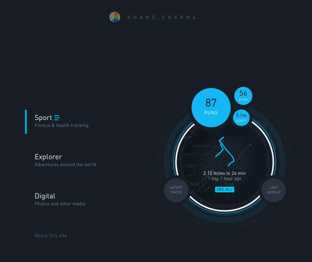 New Service, Gyroscope, aims to be a Central Dashboard for All Your Biometric and Social Data