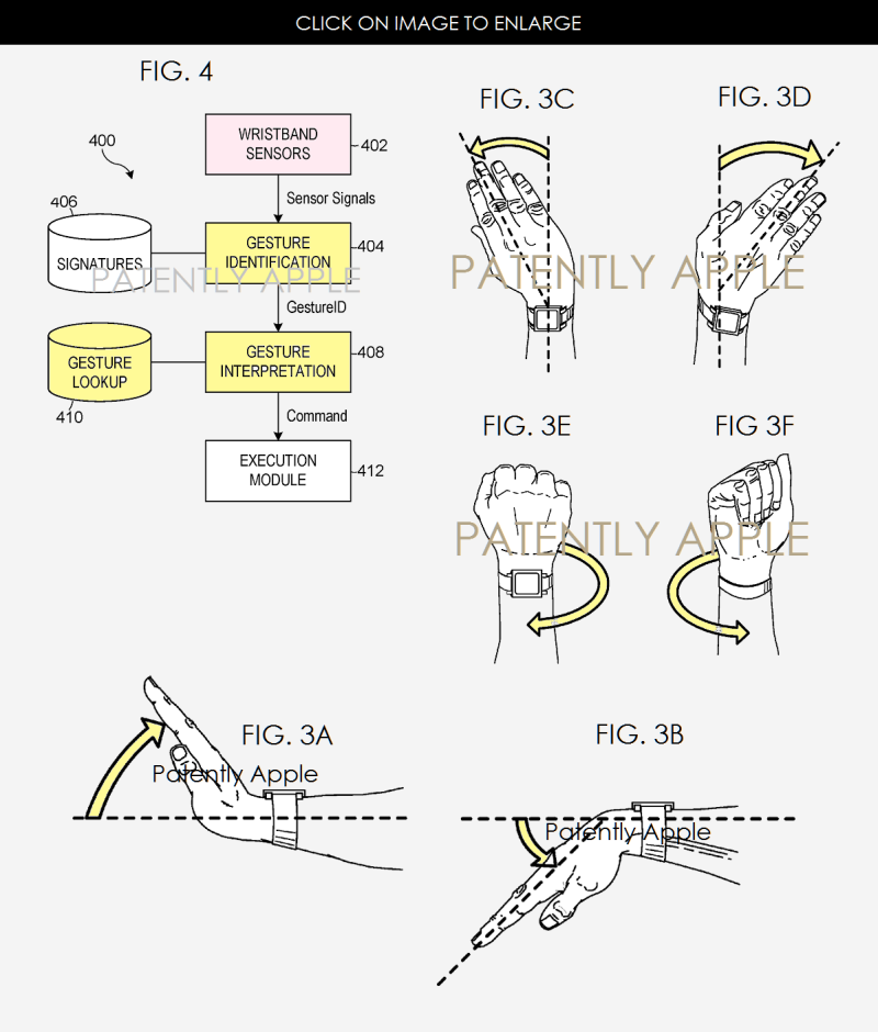 Future Apple Watch May Include Wrist Gestures and a Camera